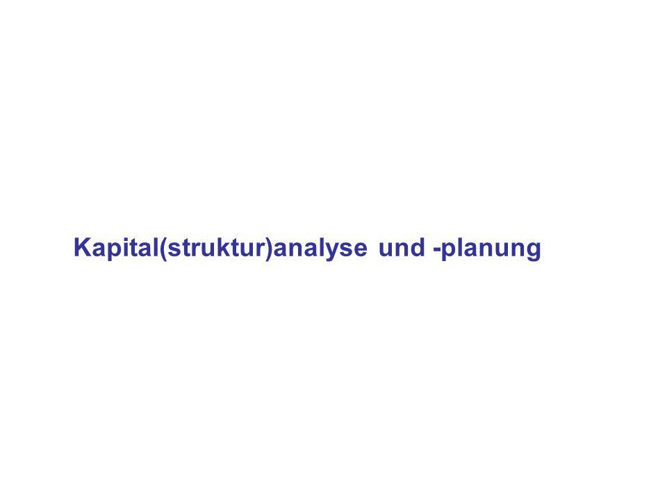 Analyse und Planung der Renditen bzw. Rentabilitäten
