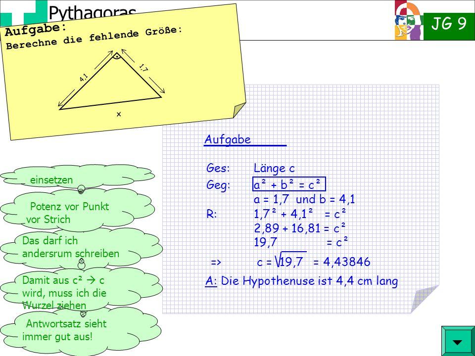 Pythagoras JG 9 Hypothenuse berechnen Aufgabe Ges:Länge c einsetzen Das darf ich andersrum schreiben Potenz vor Punkt vor Strich Antwortsatz sieht imm