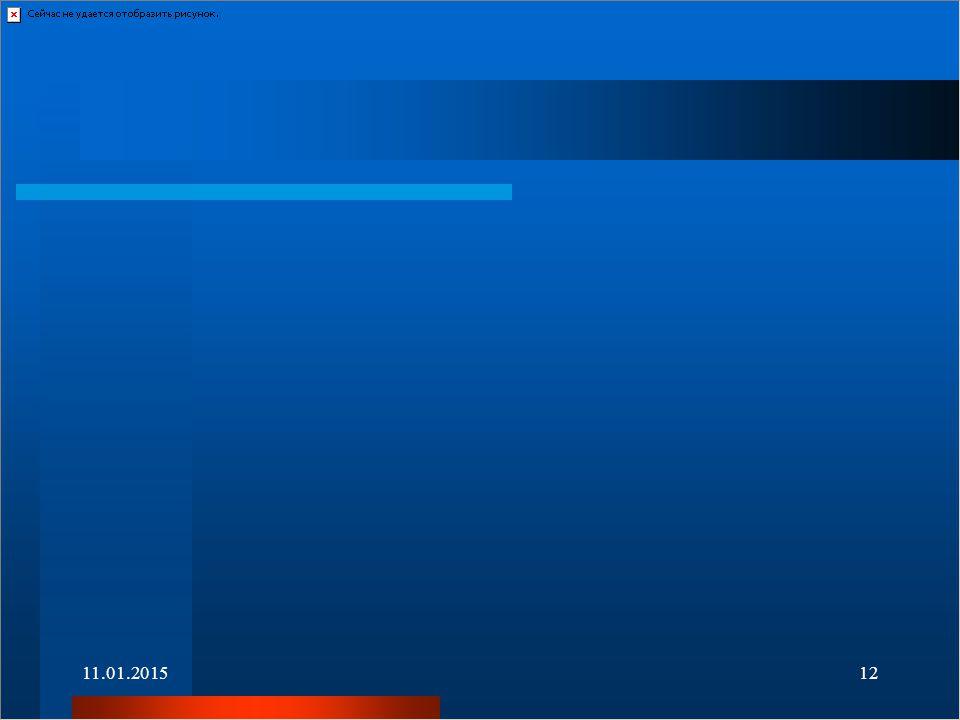 11.01.201511 Entstehung der Klangfiguren Signal des Lautsprechers erregt die Platte zum Schwingen es bilden sich bei bestimmten Frequenzen stehende We