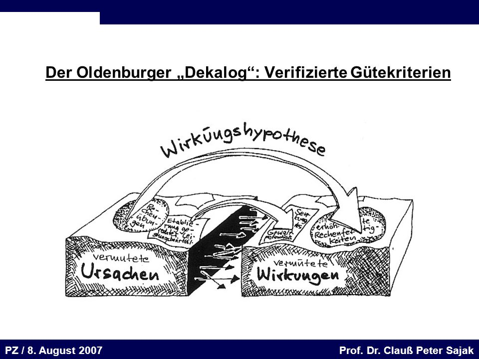 Seite 12 20.August 2001 Dr. H. Sievert / Dr. D.