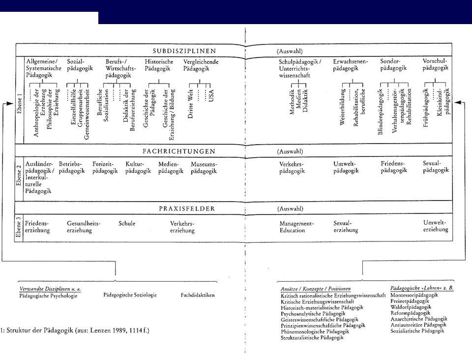 Seite 35 20.August 2001 Dr. H. Sievert / Dr. D. Seifert Arbeitsmeeting e-learning-Portal 20. August 2001Dr. H. Sievert / Dr. D. Seifert PZ / 8. August