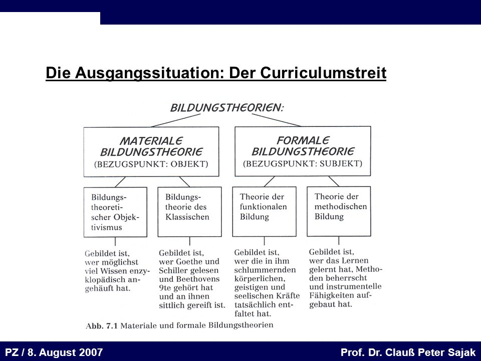 Seite 57 20.August 2001 Dr. H. Sievert / Dr. D. Seifert Arbeitsmeeting e-learning-Portal 20. August 2001Dr. H. Sievert / Dr. D. Seifert PZ / 8. August