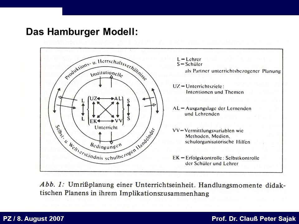 Seite 66 20.August 2001 Dr. H. Sievert / Dr. D. Seifert Arbeitsmeeting e-learning-Portal 20. August 2001Dr. H. Sievert / Dr. D. Seifert PZ / 8. August