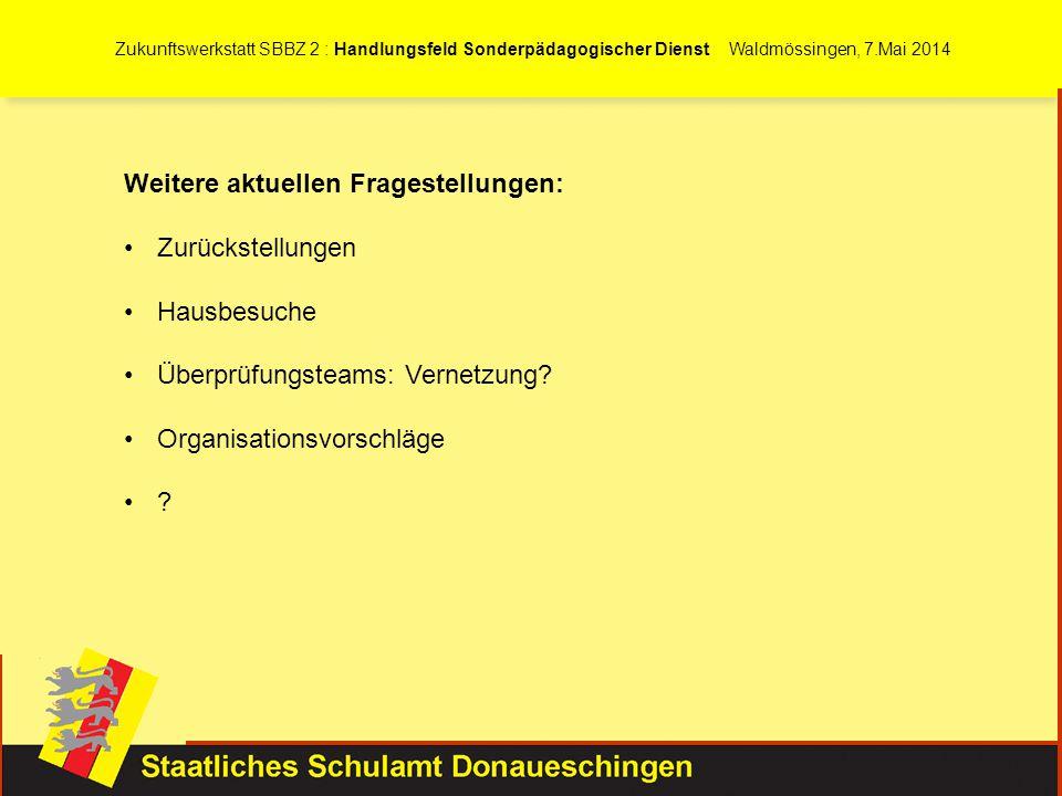 Zukunftswerkstatt SBBZ 2 : Handlungsfeld Sonderpädagogischer Dienst Waldmössingen, 7.Mai 2014 Weitere aktuellen Fragestellungen: Zurückstellungen Haus