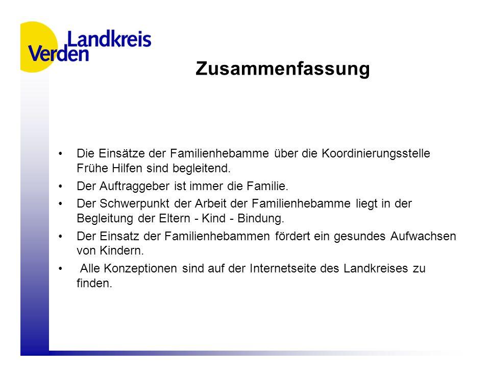 Zusammenfassung Die Einsätze der Familienhebamme über die Koordinierungsstelle Frühe Hilfen sind begleitend.