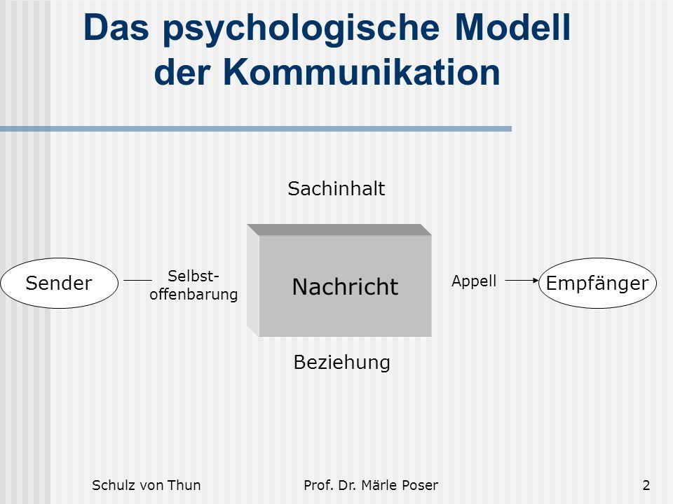 Schulz von ThunProf. Dr. Märle Poser2 Das psychologische Modell der Kommunikation SenderEmpfänger Nachricht Sachinhalt Beziehung Appell Selbst- offenb