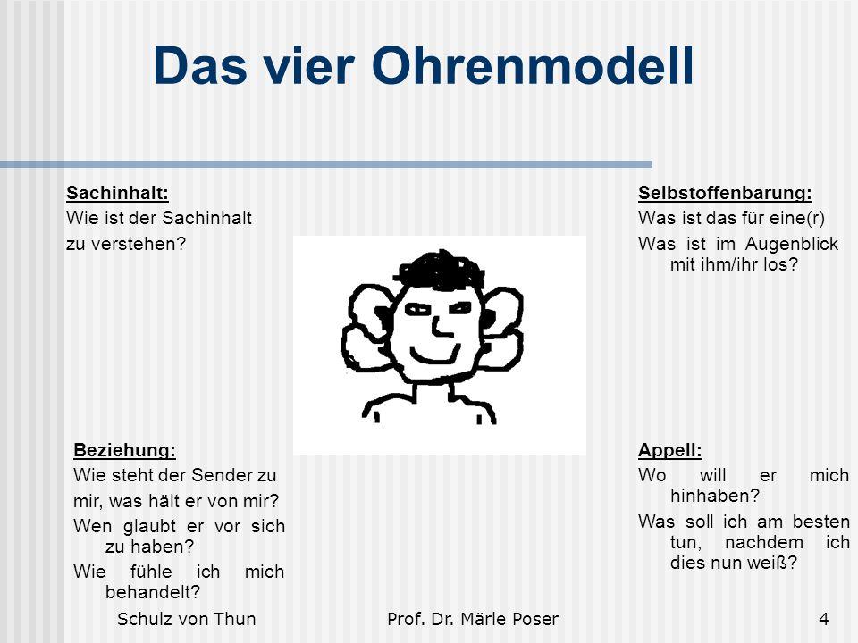 Schulz von ThunProf. Dr. Märle Poser4 Das vier Ohrenmodell Selbstoffenbarung: Was ist das für eine(r) Was ist im Augenblick mit ihm/ihr los? Beziehung