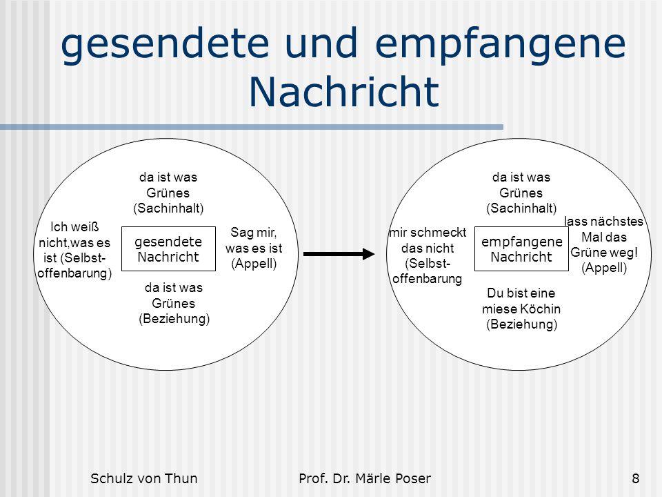 Umgang mit den vier Seiten des Nachrichtenquadrates zur Vermeidung von Kommunikationsstörungen Schulz von ThunProf.