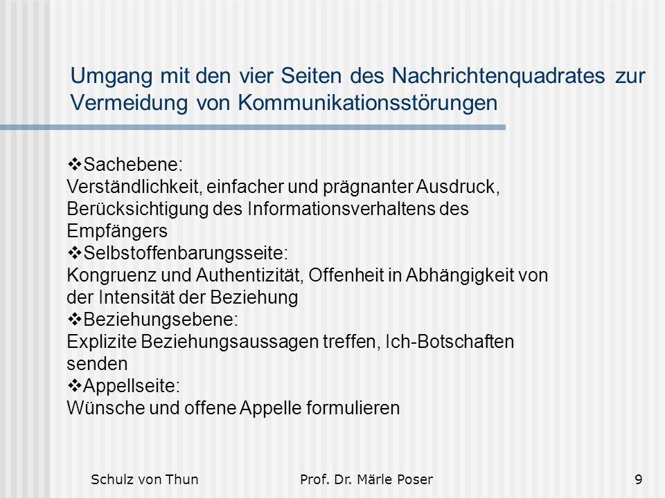 Umgang mit den vier Seiten des Nachrichtenquadrates zur Vermeidung von Kommunikationsstörungen Schulz von ThunProf. Dr. Märle Poser9  Sachebene: Vers
