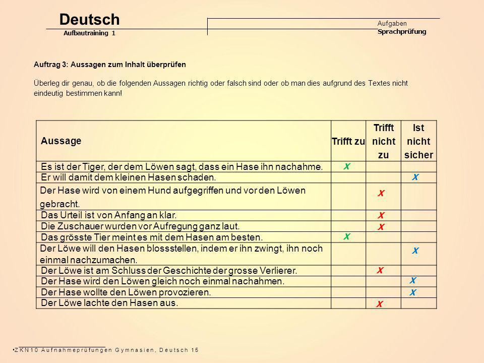 ZKN10 Aufnahmeprüfungen Gymnasien, Deutsch 15 Auftrag 3: Aussagen zum Inhalt überprüfen Überleg dir genau, ob die folgenden Aussagen richtig oder fals
