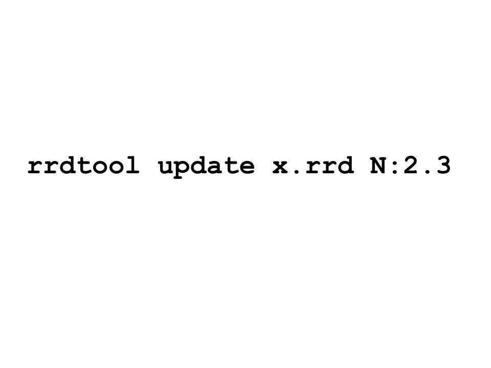 rrdtool update x.rrd N:2.3