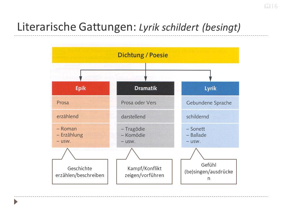 Deklamieren Lesen Sie Goethes Ballade:  zu leise zu laut  zu undeutlich überdeutlich  Schweizerdeutsch Standarddeutsch  monoton ausdrucksvoll