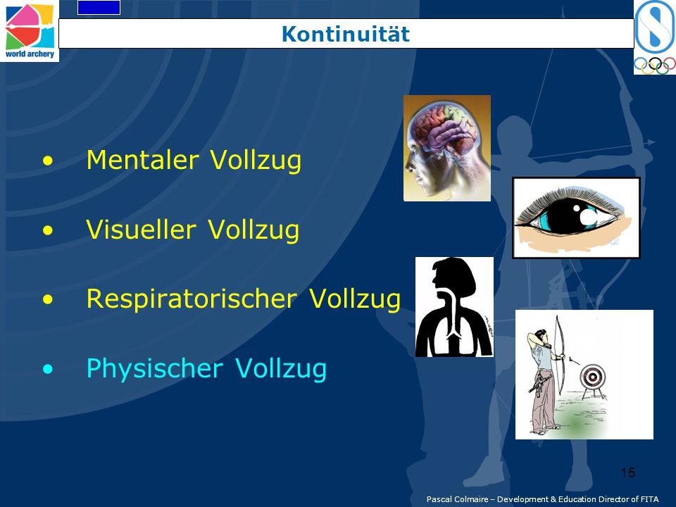 Mentaler Vollzug Visueller Vollzug Respiratorischer Vollzug Physischer Vollzug Kontinuität Pascal Colmaire – Development & Education Director of FITA 15