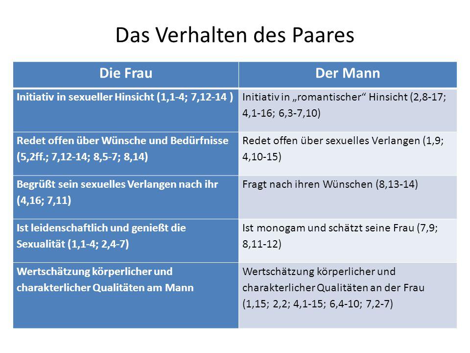 """Das Verhalten des Paares Die FrauDer Mann Initiativ in sexueller Hinsicht (1,1-4; 7,12-14 ) Initiativ in """"romantischer"""" Hinsicht (2,8-17; 4,1-16; 6,3-"""