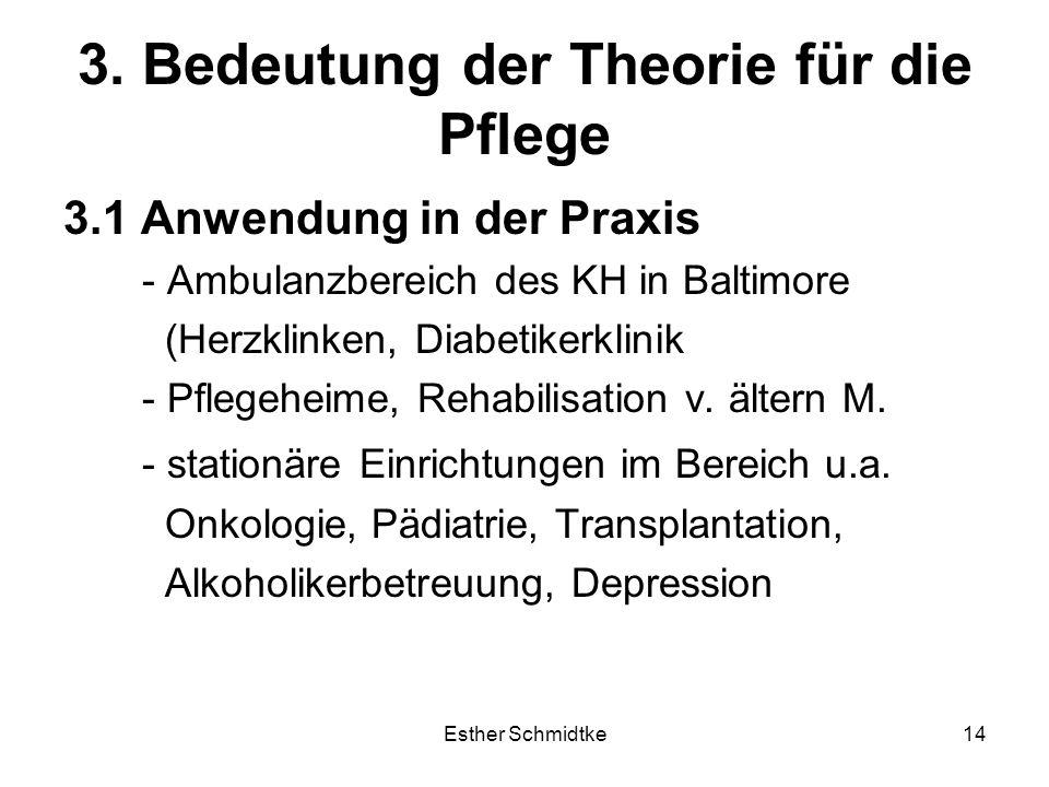Esther Schmidtke14 3.