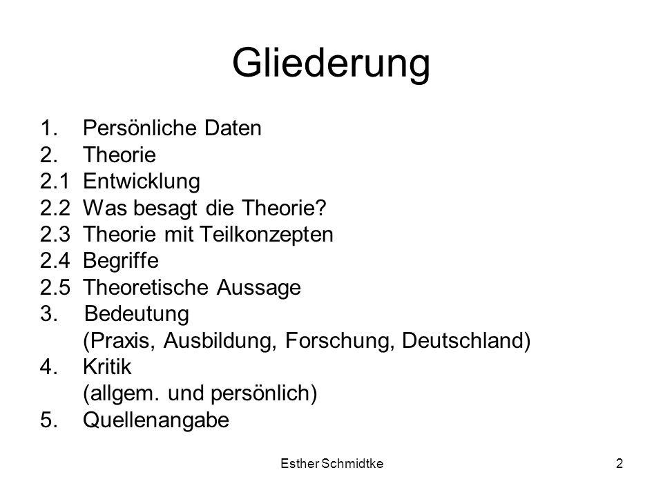 Esther Schmidtke2 Gliederung 1.Persönliche Daten 2.