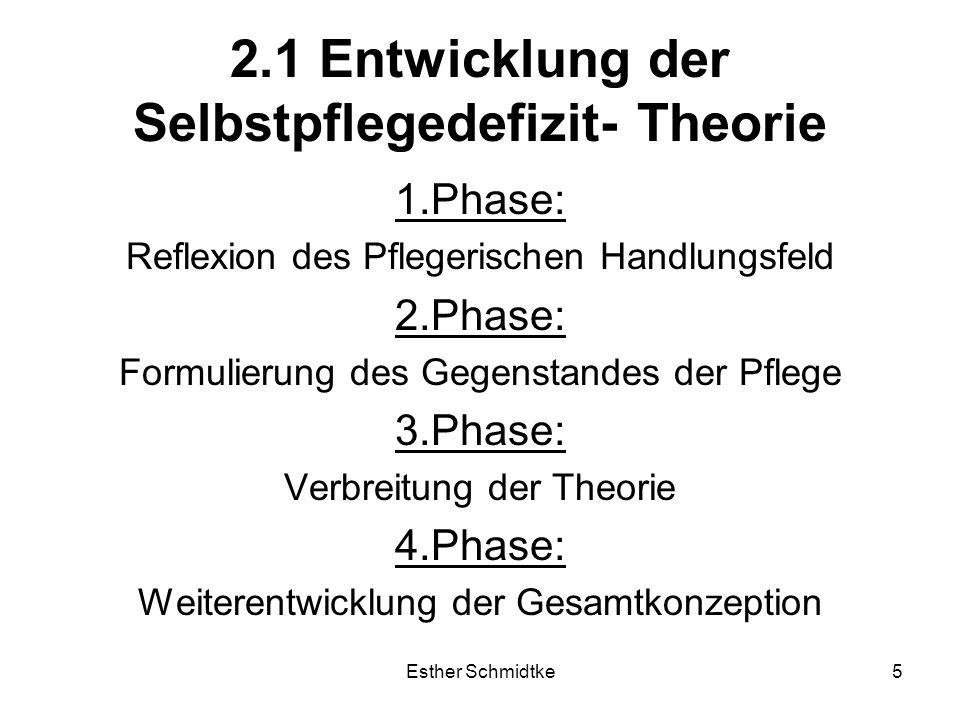 Esther Schmidtke5 2.1 Entwicklung der Selbstpflegedefizit- Theorie 1.Phase: Reflexion des Pflegerischen Handlungsfeld 2.Phase: Formulierung des Gegenstandes der Pflege 3.Phase: Verbreitung der Theorie 4.Phase: Weiterentwicklung der Gesamtkonzeption