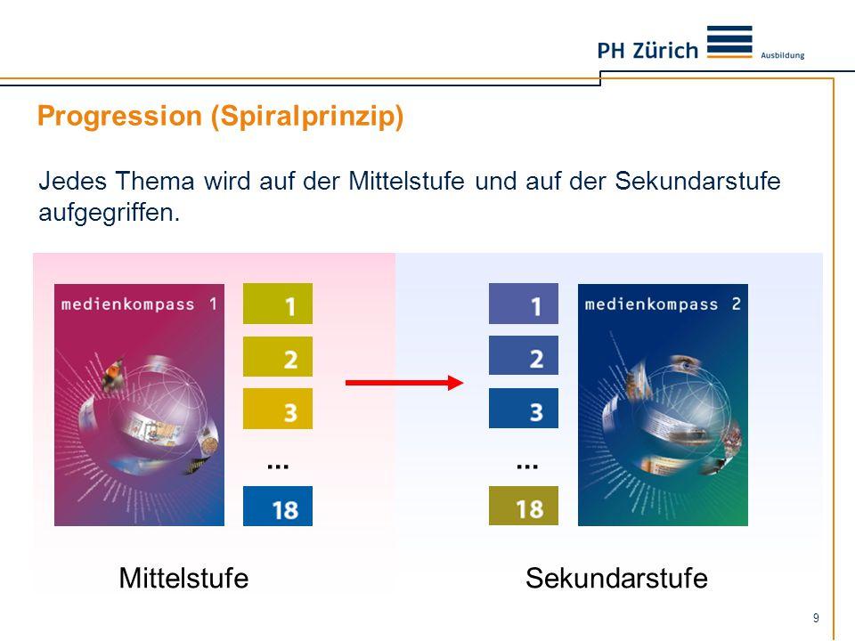 9 0 Progression (Spiralprinzip) Jedes Thema wird auf der Mittelstufe und auf der Sekundarstufe aufgegriffen.