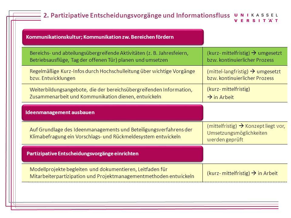 Bereichs- und abteilungsübergreifende Aktivitäten (z. B. Jahresfeiern, Betriebsausflüge, Tag der offenen Tür) planen und umsetzen (kurz- mittelfristig