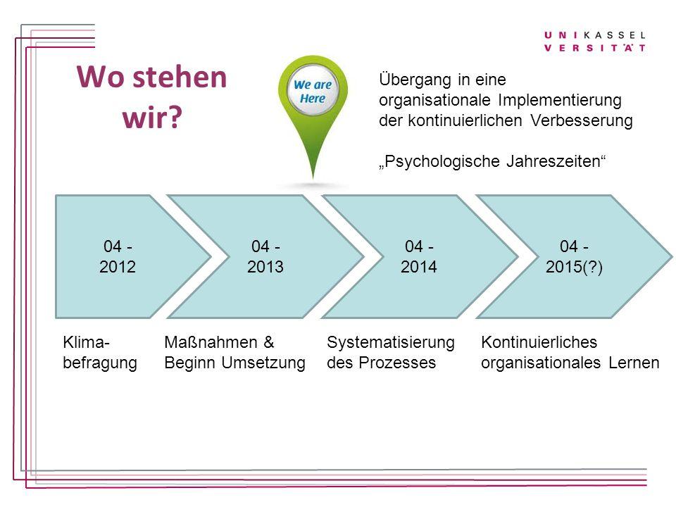 04 - 2012 04 - 2013 Maßnahmen & Beginn Umsetzung Klima- befragung 04 - 2014 Systematisierung des Prozesses Kontinuierliches organisationales Lernen 04