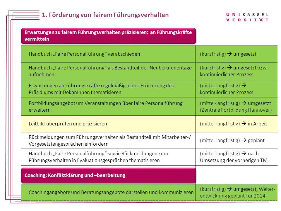 """Handbuch """"Faire Personalführung"""" verabschieden(kurzfristig)  umgesetzt Handbuch """"Faire Personalführung"""" als Bestandteil der Neuberufenentage aufnehme"""