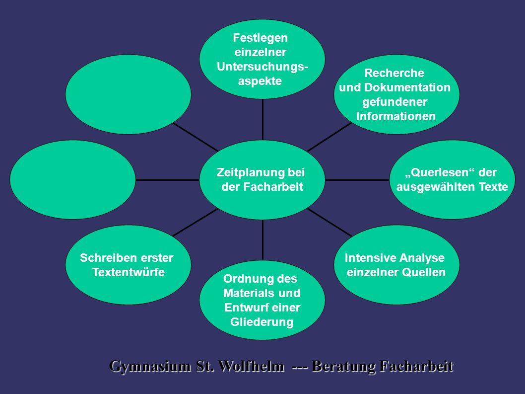 Gymnasium St. Wolfhelm --- Beratung Facharbeit Schreiben erster Textentwürfe Ordnung des Materials und Entwurf einer Gliederung Intensive Analyse einz