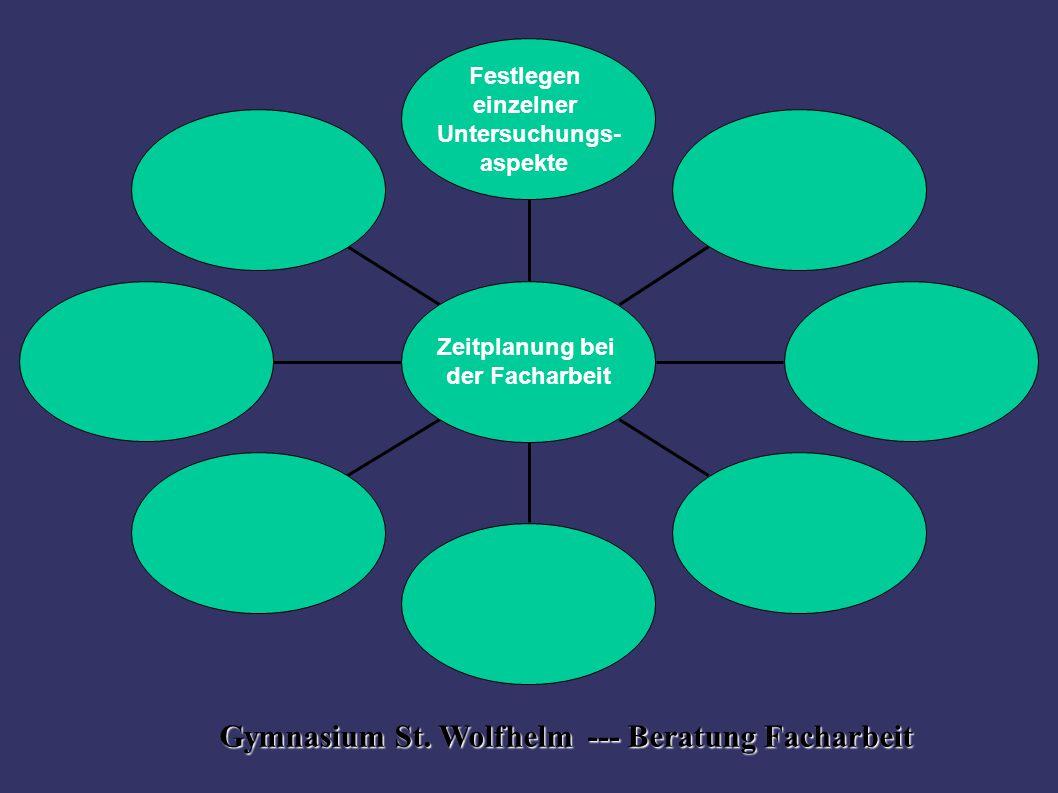Gymnasium St. Wolfhelm --- Beratung Facharbeit Festlegen einzelner Untersuchungs- aspekte Zeitplanung bei der Facharbeit