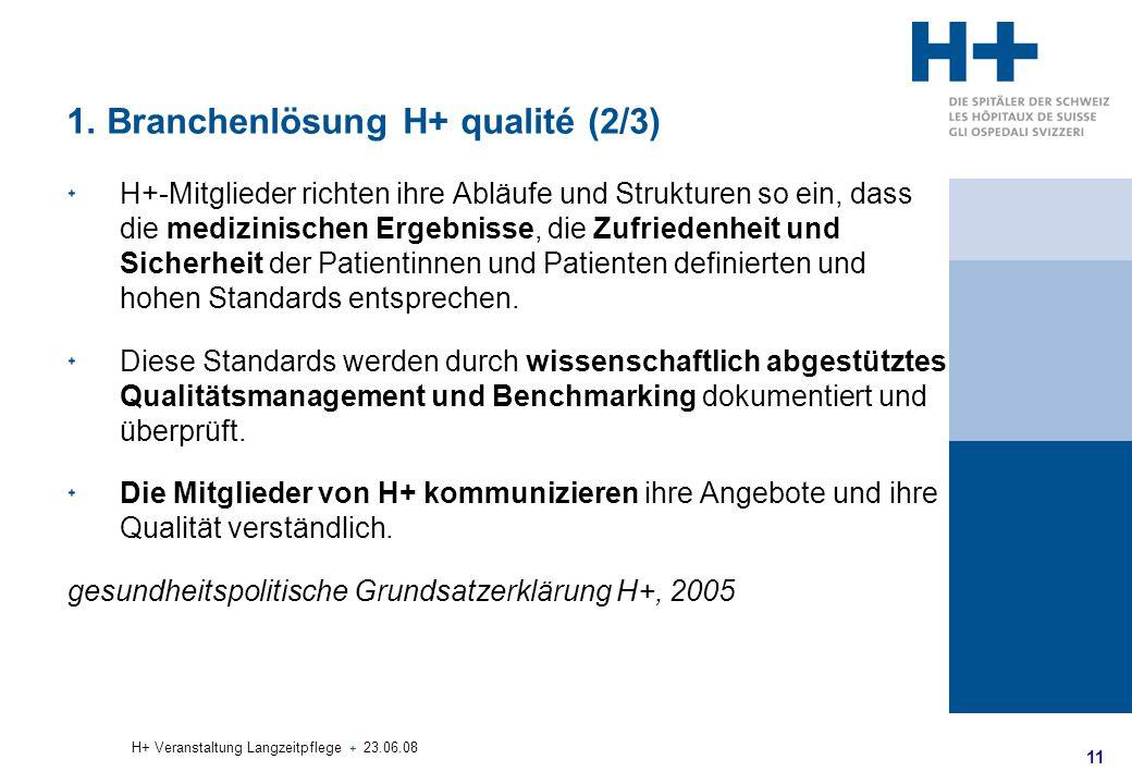 11 H+ Veranstaltung Langzeitpflege + 23.06.08 1. Branchenlösung H+ qualité (2/3) H+-Mitglieder richten ihre Abläufe und Strukturen so ein, dass die me