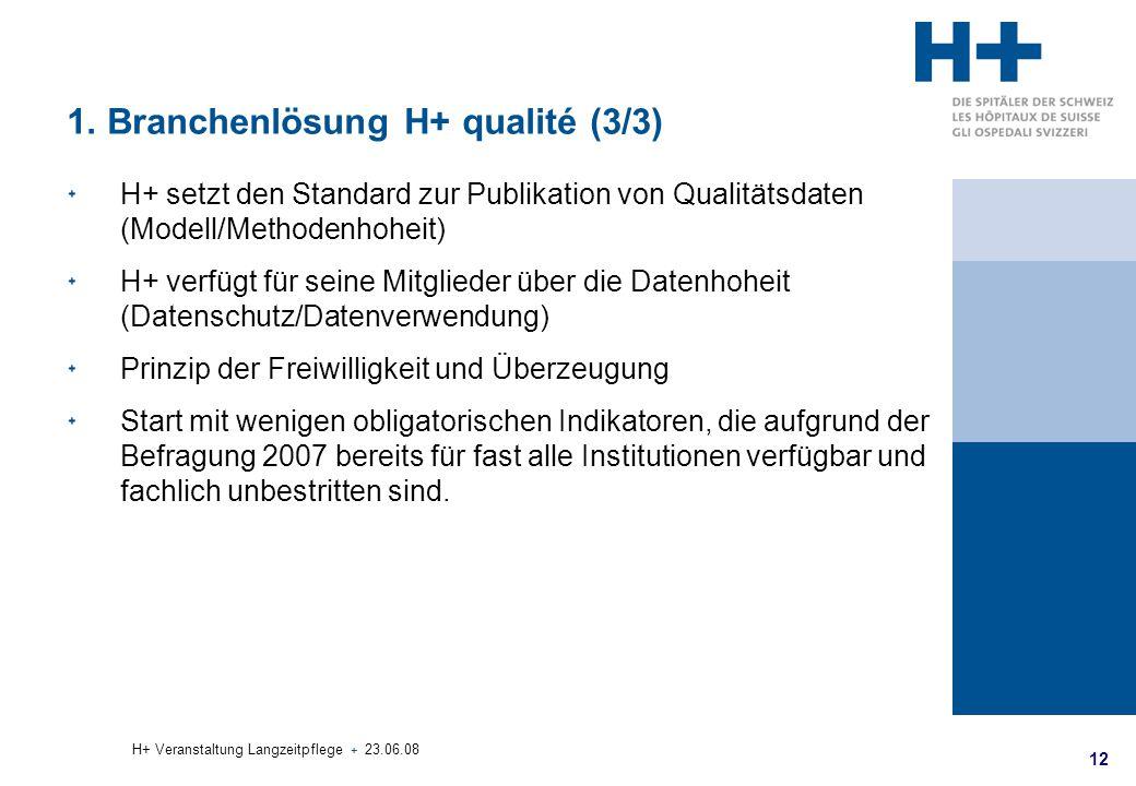 12 H+ Veranstaltung Langzeitpflege + 23.06.08 1. Branchenlösung H+ qualité (3/3) H+ setzt den Standard zur Publikation von Qualitätsdaten (Modell/Meth