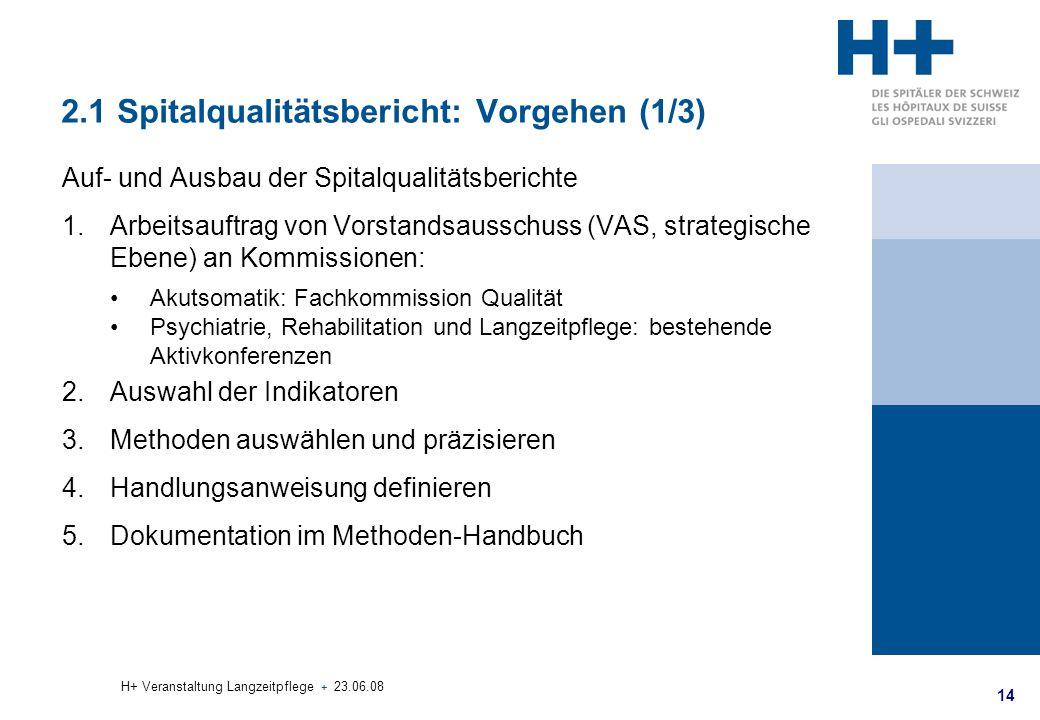 14 H+ Veranstaltung Langzeitpflege + 23.06.08 2.1 Spitalqualitätsbericht: Vorgehen (1/3) Auf- und Ausbau der Spitalqualitätsberichte 1.Arbeitsauftrag