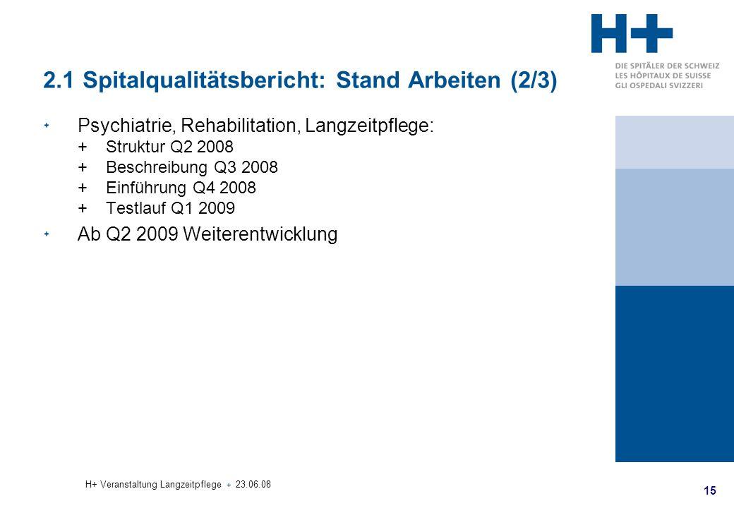 15 H+ Veranstaltung Langzeitpflege + 23.06.08 2.1 Spitalqualitätsbericht: Stand Arbeiten (2/3) Psychiatrie, Rehabilitation, Langzeitpflege: +Struktur