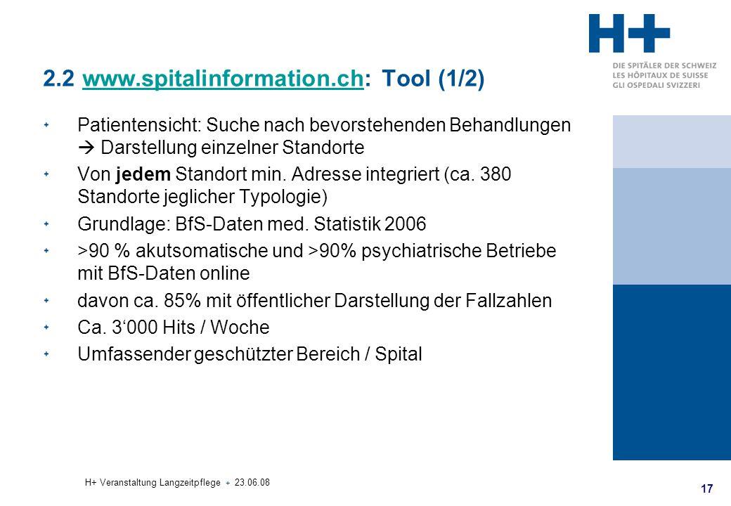 17 H+ Veranstaltung Langzeitpflege + 23.06.08 2.2 www.spitalinformation.ch: Tool (1/2)www.spitalinformation.ch Patientensicht: Suche nach bevorstehend