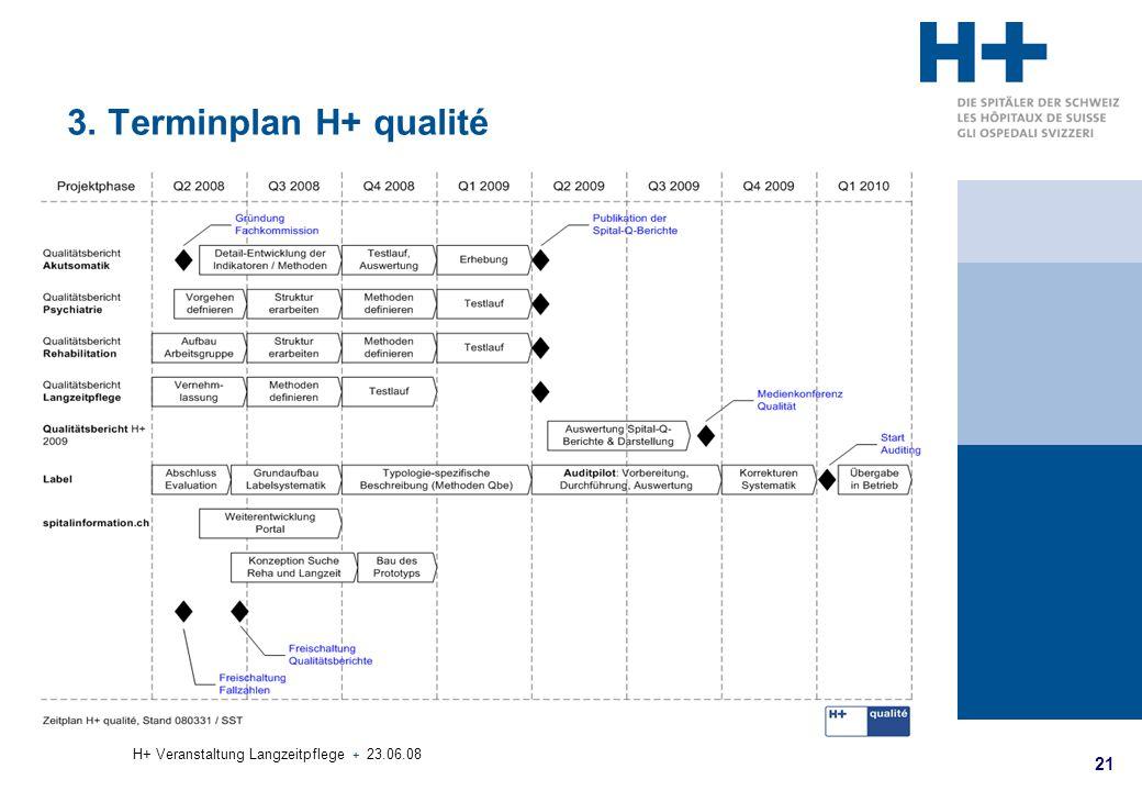 21 H+ Veranstaltung Langzeitpflege + 23.06.08 3. Terminplan H+ qualité