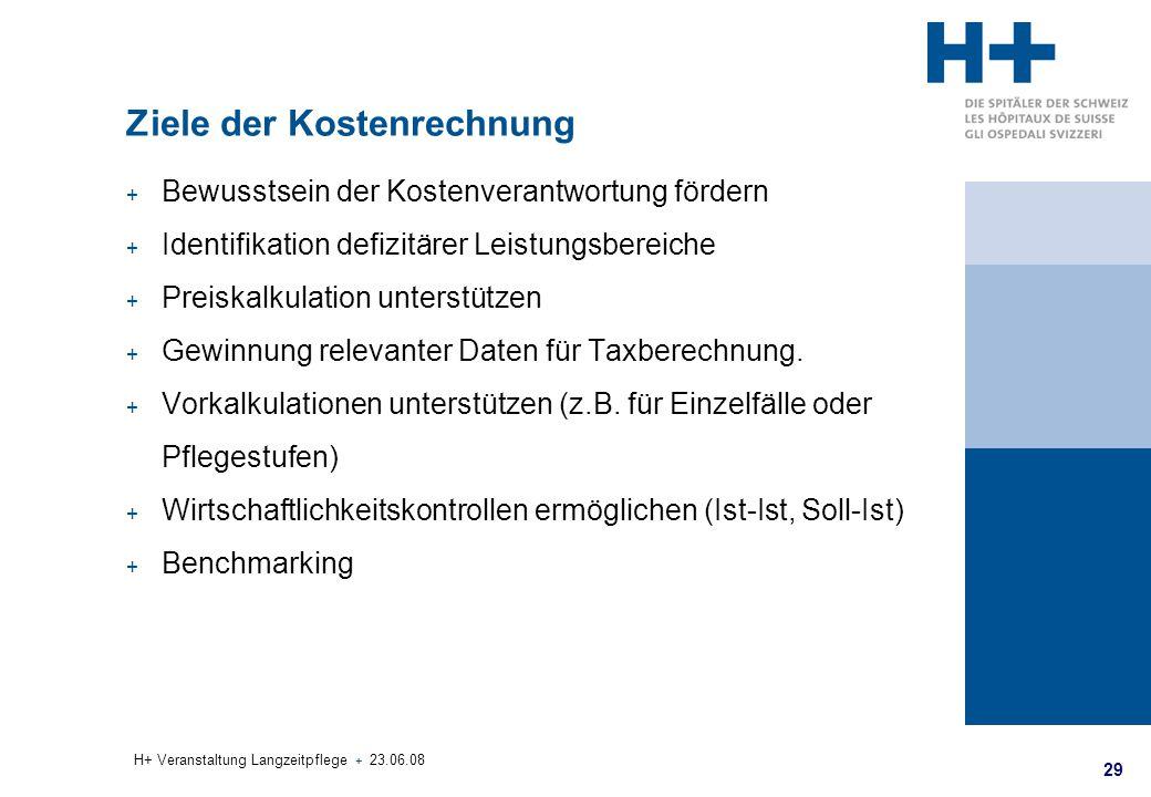 29 H+ Veranstaltung Langzeitpflege + 23.06.08 Ziele der Kostenrechnung + Bewusstsein der Kostenverantwortung fördern + Identifikation defizitärer Leis