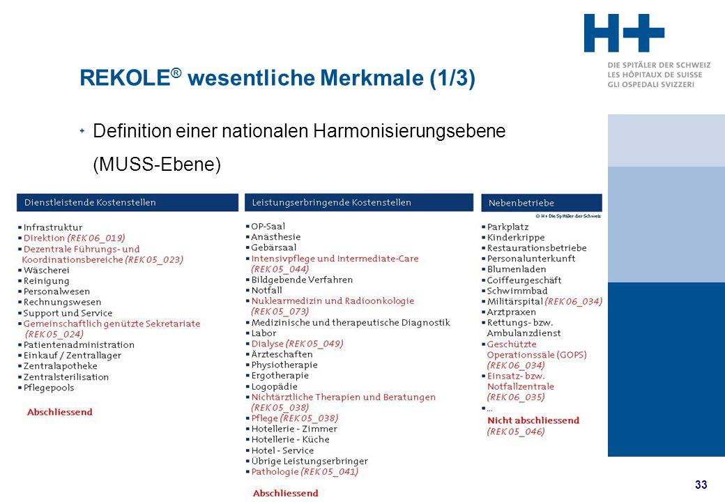 33 H+ Veranstaltung Langzeitpflege + 23.06.08 REKOLE ® wesentliche Merkmale (1/3) Definition einer nationalen Harmonisierungsebene (MUSS-Ebene)
