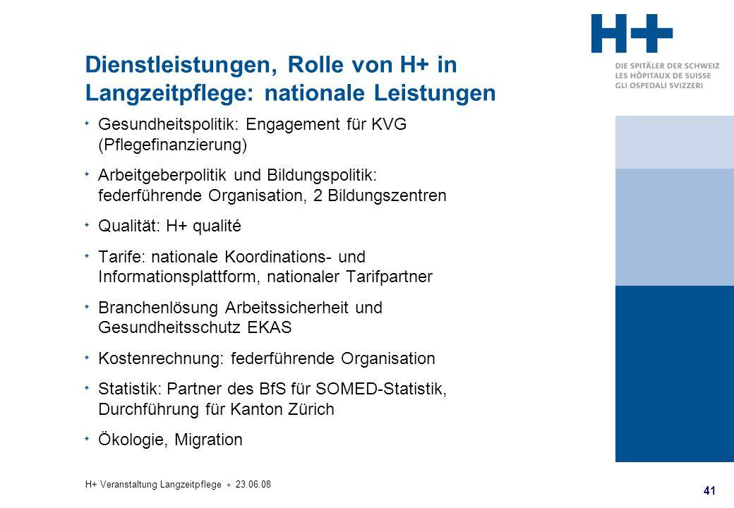 41 H+ Veranstaltung Langzeitpflege + 23.06.08 Dienstleistungen, Rolle von H+ in Langzeitpflege: nationale Leistungen Gesundheitspolitik: Engagement fü