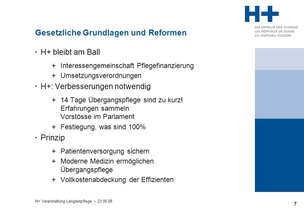 7 H+ Veranstaltung Langzeitpflege + 23.06.08 Gesetzliche Grundlagen und Reformen H+ bleibt am Ball +Interessengemeinschaft Pflegefinanzierung +Umsetzu