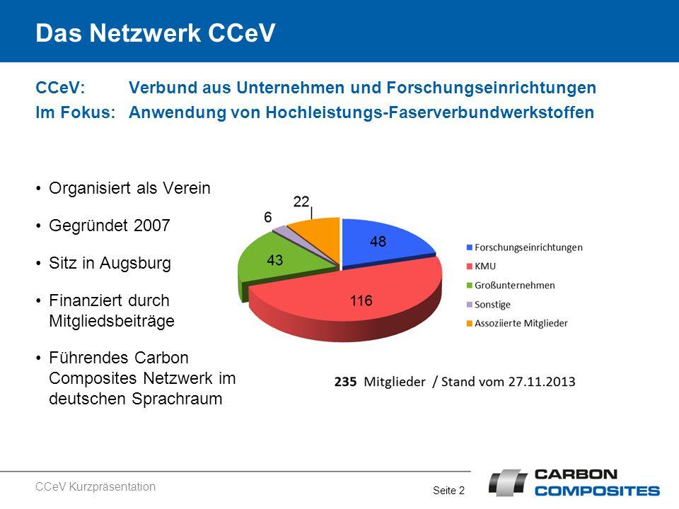 Seite 2 CCeV:Verbund aus Unternehmen und Forschungseinrichtungen Im Fokus:Anwendung von Hochleistungs-Faserverbundwerkstoffen Das Netzwerk CCeV Organi