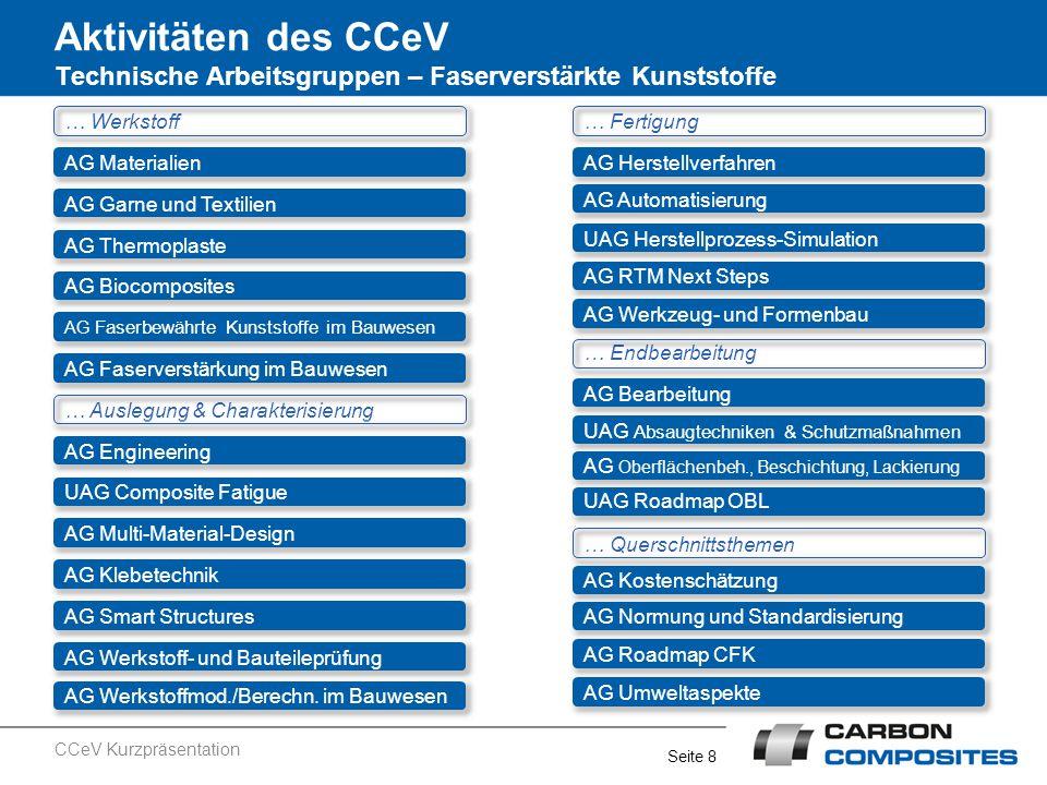Seite 8 Aktivitäten des CCeV Technische Arbeitsgruppen – Faserverstärkte Kunststoffe … Werkstoff … Auslegung & Charakterisierung AG Materialien AG Gar