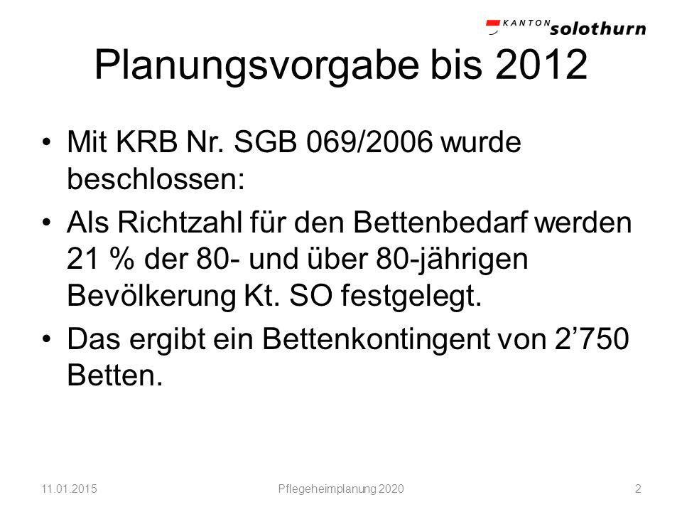 Planungsvorgabe bis 2012 Mit KRB Nr. SGB 069/2006 wurde beschlossen: Als Richtzahl für den Bettenbedarf werden 21 % der 80- und über 80-jährigen Bevöl