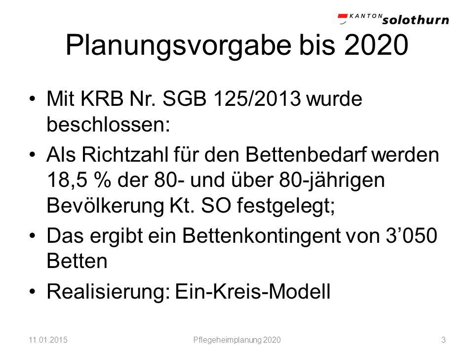 Planungsvorgabe bis 2020 Mit KRB Nr. SGB 125/2013 wurde beschlossen: Als Richtzahl für den Bettenbedarf werden 18,5 % der 80- und über 80-jährigen Bev