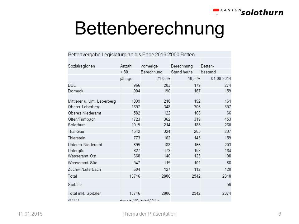 Bettenberechnung Bettenvergabe Legislaturplan bis Ende 2016 2'900 Betten SozialregionenAnzahlvorherigeBerechnungBetten- > 80BerechnungStand heutebesta