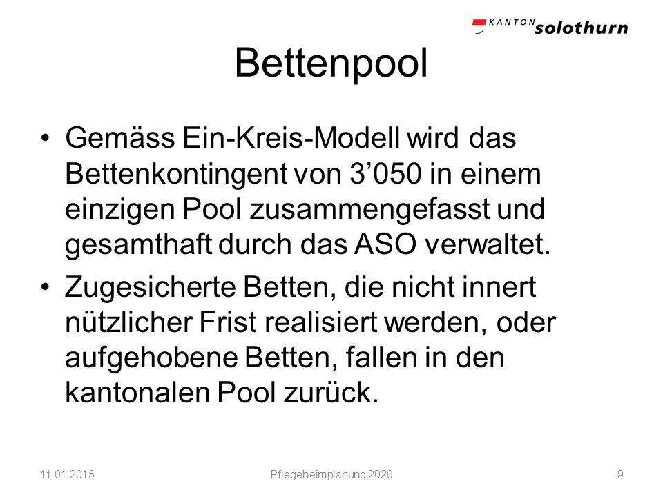 Bettenpool Gemäss Ein-Kreis-Modell wird das Bettenkontingent von 3'050 in einem einzigen Pool zusammengefasst und gesamthaft durch das ASO verwaltet.