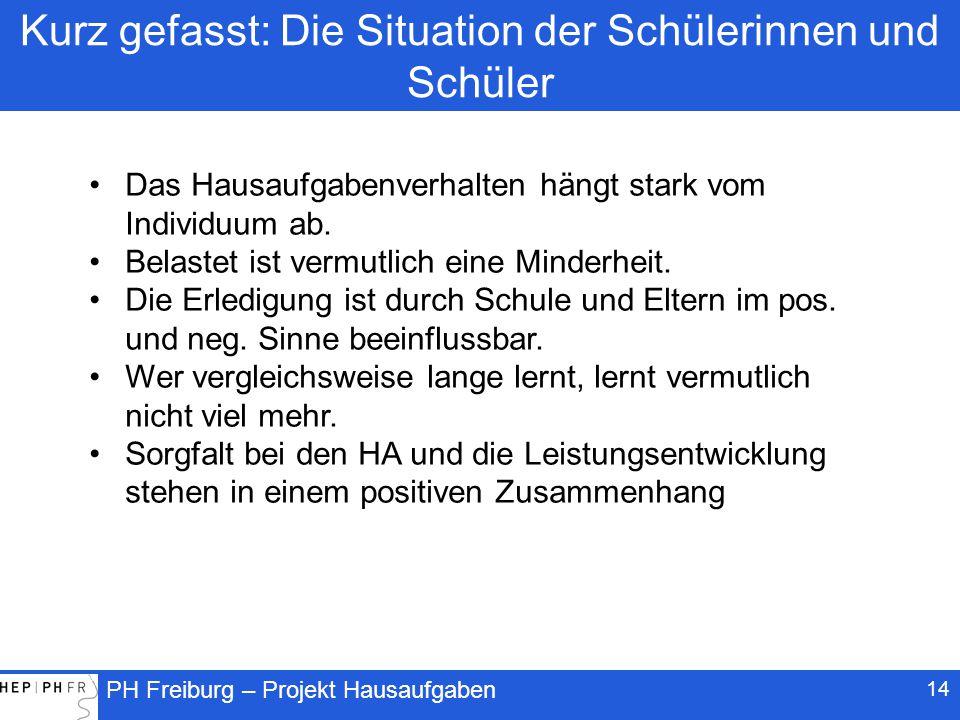 PH Freiburg – Projekt Hausaufgaben Kurz gefasst: Die Situation der Schülerinnen und Schüler 14 Das Hausaufgabenverhalten hängt stark vom Individuum ab.