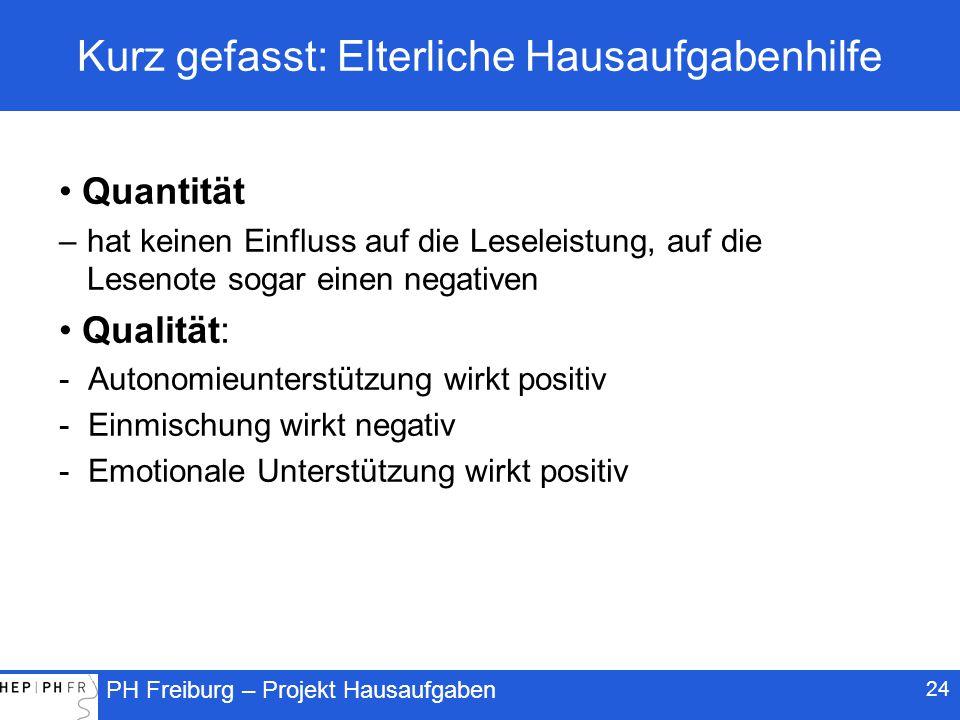 PH Freiburg – Projekt Hausaufgaben Kurz gefasst: Elterliche Hausaufgabenhilfe Quantität –hat keinen Einfluss auf die Leseleistung, auf die Lesenote sogar einen negativen Qualität: - Autonomieunterstützung wirkt positiv - Einmischung wirkt negativ - Emotionale Unterstützung wirkt positiv 24