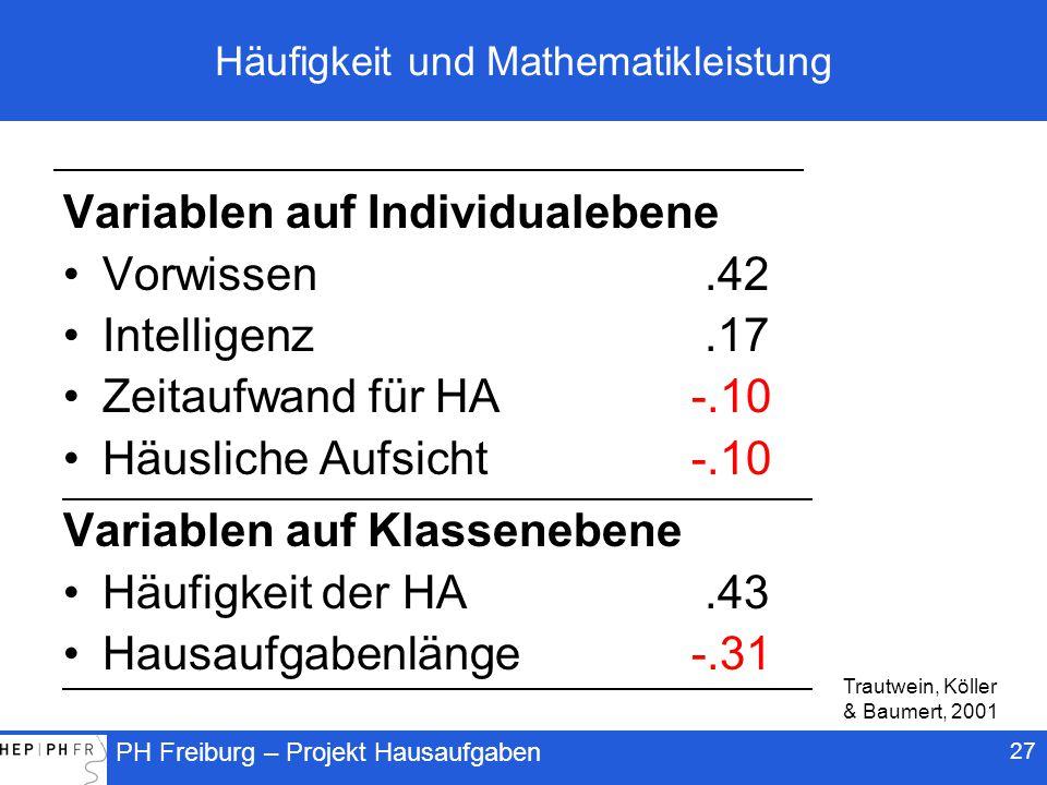PH Freiburg – Projekt Hausaufgaben 27 Häufigkeit und Mathematikleistung Variablen auf Individualebene Vorwissen.42 Intelligenz.17 Zeitaufwand für HA-.10 Häusliche Aufsicht-.10 Variablen auf Klassenebene Häufigkeit der HA.43 Hausaufgabenlänge-.31 Trautwein, Köller & Baumert, 2001