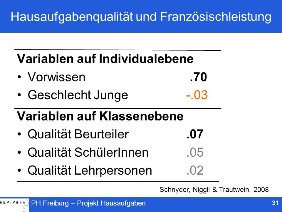PH Freiburg – Projekt Hausaufgaben 31 Hausaufgabenqualität und Französischleistung Variablen auf Individualebene Vorwissen.70 Geschlecht Junge-.03 Variablen auf Klassenebene Qualität Beurteiler.07 Qualität SchülerInnen.05 Qualität Lehrpersonen.02 Schnyder, Niggli & Trautwein, 2008
