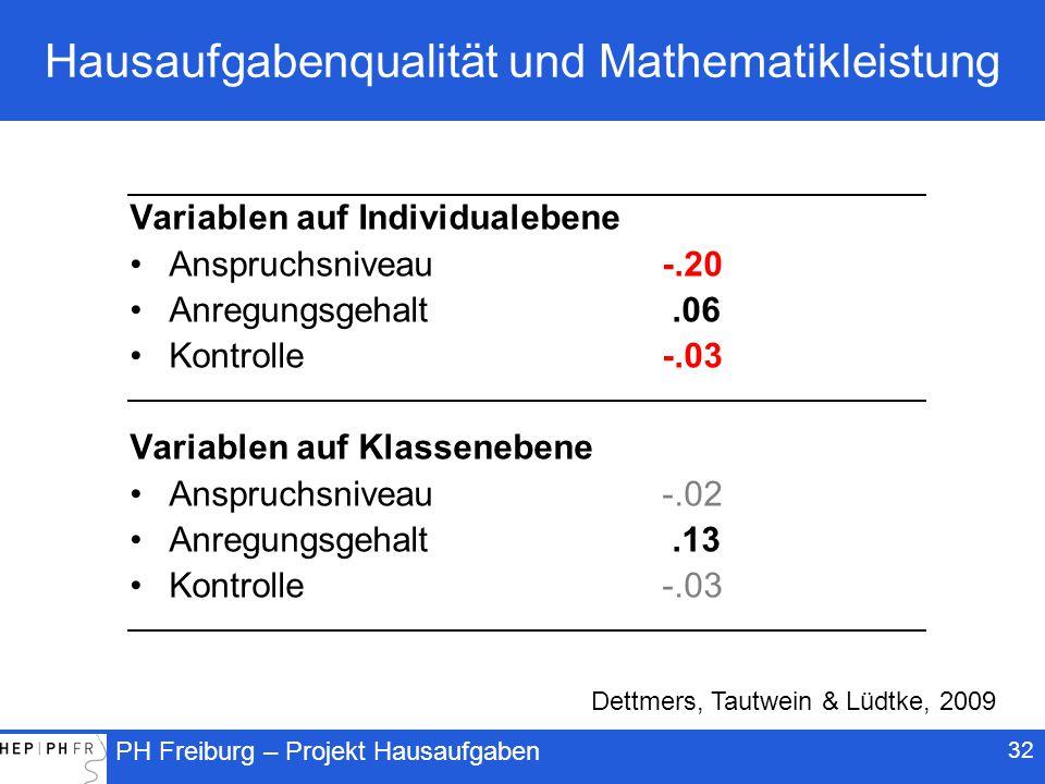 PH Freiburg – Projekt Hausaufgaben 32 Hausaufgabenqualität und Mathematikleistung Variablen auf Individualebene Anspruchsniveau -.20 Anregungsgehalt.06 Kontrolle -.03 Variablen auf Klassenebene Anspruchsniveau -.02 Anregungsgehalt.13 Kontrolle -.03 Dettmers, Tautwein & Lüdtke, 2009