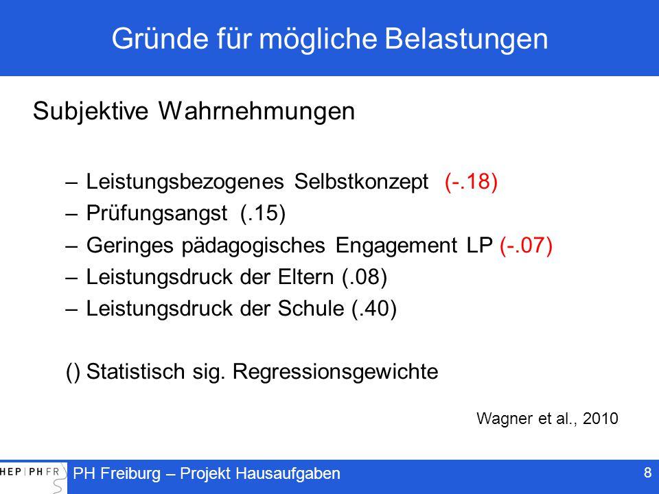 PH Freiburg – Projekt Hausaufgaben 8 Gründe für mögliche Belastungen Subjektive Wahrnehmungen –Leistungsbezogenes Selbstkonzept (-.18) –Prüfungsangst (.15) –Geringes pädagogisches Engagement LP (-.07) –Leistungsdruck der Eltern (.08) –Leistungsdruck der Schule (.40) () Statistisch sig.