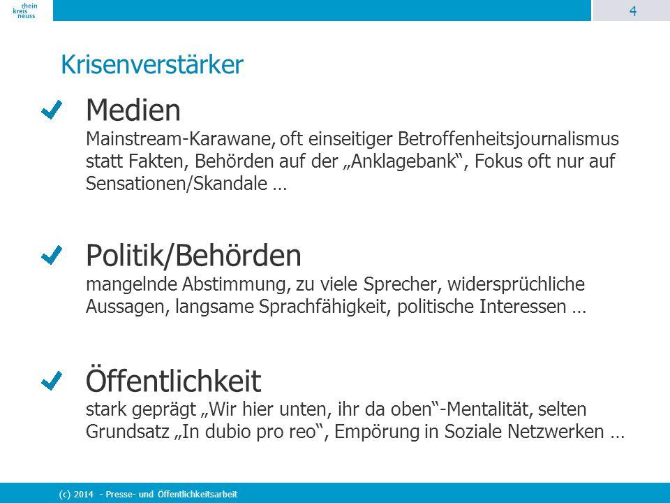 15 (c) 2014 - Presse- und Öffentlichkeitsarbeit Die Krise im Web 2.0 Hohe Skandalisierungsbereitschaft, rasante Verbreitung im Netz.